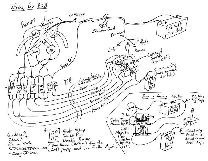 underwater camera wiring diagram digital camera pro photo